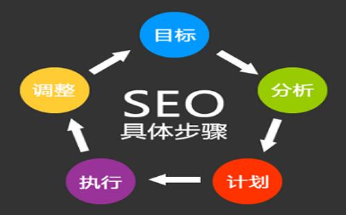 西安网站制作帮你做好网站优化?